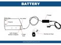 Battery-shockbelt